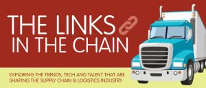 Links in the Chain: The Trends, Tech and Talent Shaping Supply Chain & Logistics