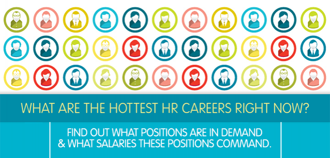 Most In-Demand HR Careers