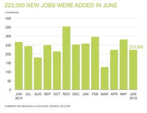 june-2015-jobs